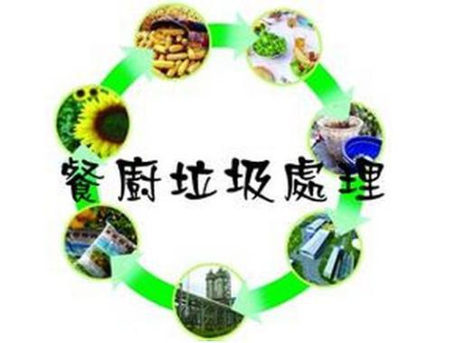 咸宁市召开工作部署会推进餐厨废弃物规范化管理
